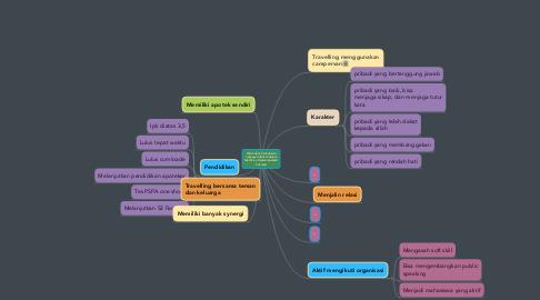 Mind Map: Sifat-sifat fisikokimia senyawa obat di dalam teknik formulasi sediaan farmasi