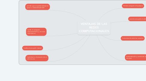 Mind Map: VENTAJAS DE LAS REDES COMPUTACIONALES