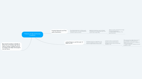 Mind Map: Themes of Life and Human Condition