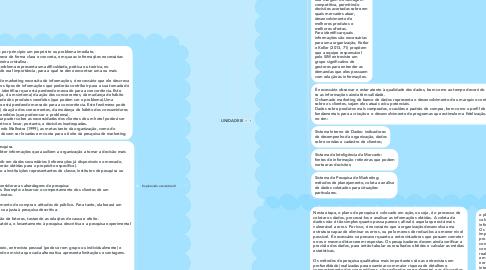 Mind Map: UNIDADE III
