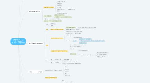 Mind Map: 【基礎知識 Shopify】 ストア構築者が 知っておくべき基礎知識
