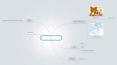 Mind Map: My Favourite Things