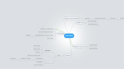 Mind Map: Astrofysikk