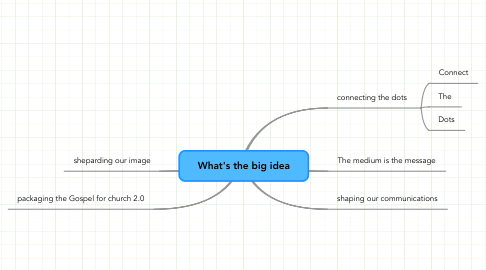 Mind Map: What's the big idea