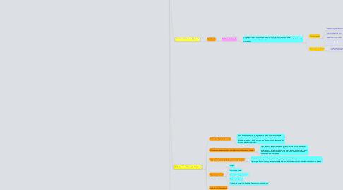 Mind Map: DIDAKTIKA