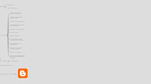 Mind Map: Illustrating words