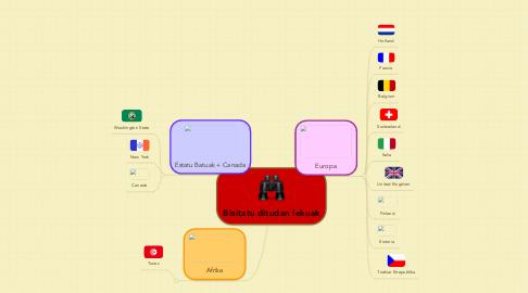 Mind Map: Bisitatu ditudan lekuak