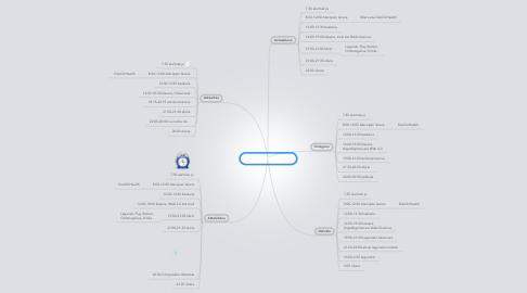 Mind Map: Astebarruko errutina