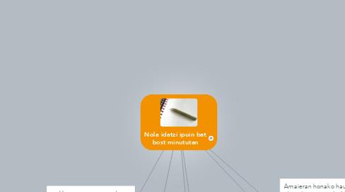 Mind Map: Nola idatzi ipuin batbost minututan