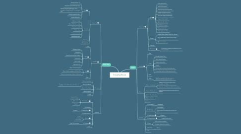 Mind Map: Grouping Movies