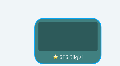Mind Map: SES Bilgisi