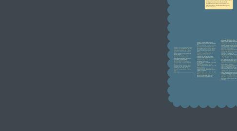 Mind Map: Garantías Individuales.
