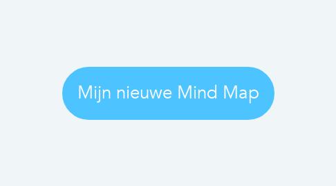 Mind Map: Mijn nieuwe Mind Map