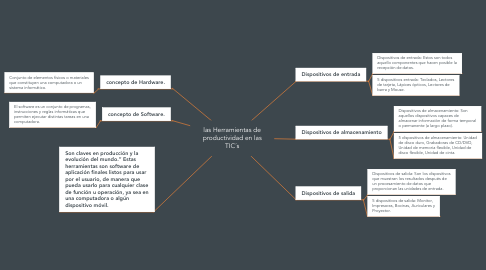 Mind Map: las Herramientas de productividad en las TIC´s