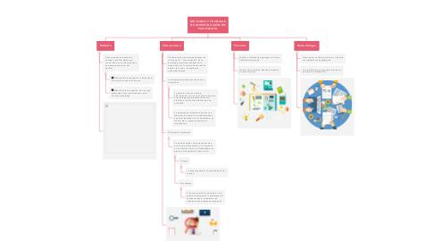 Mind Map: MÉTODOS Y TÉCNICAS DE INVESTIGACIÓN EN PSICOLOGÍA