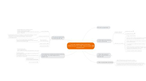 Mind Map: Система управления качествомобразования на основе индикаторов ипоказателей