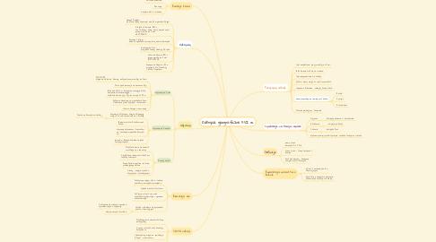 Mind Map: Odkrycia geograficzne XVI w.