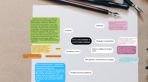 Mind Map: ÉTICA MODERNA E CONTEMPORÂNEA