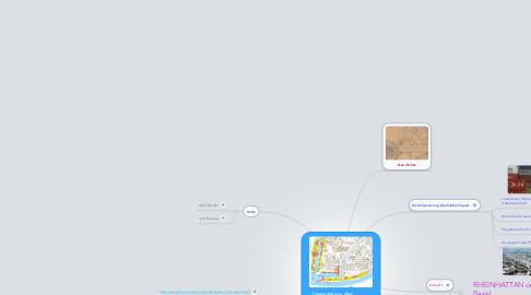Mind Map: Umnutzung der Klybeckinsel und des Klybeckhafens