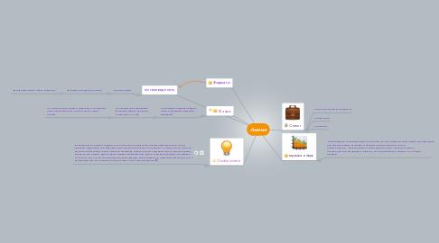 Mind Map: Аниме