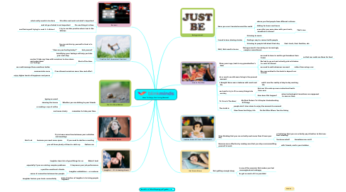 Mind Map: How To Enjoy Our Living Moment