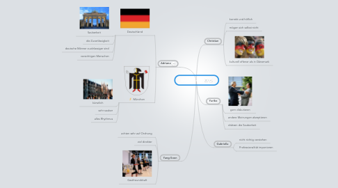 Mind Map: Die Deutshen