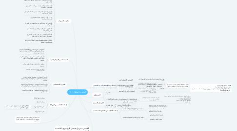 Mind Map: التبرير و البرهان ✨ (1)