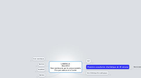 Mind Map: LASERA.ch Mai 2012 Non-remboursé par la caisse-maladie Prix par séance et à l'unité