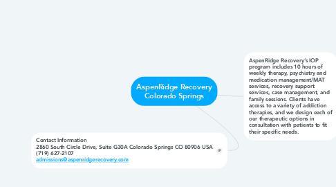 Mind Map: AspenRidge Recovery Colorado Springs