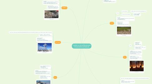 Mind Map: ภัยพิบัติทางธรรมชาติในทวีปเอเชีย ทวีปออสเตรเลียเเละโอเชียเนีย