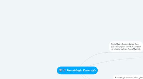 Mind Map: RootsMagic Essentials