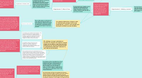 Mind Map: La Evolución de la Sexualidad Humana