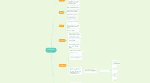 Mind Map: Partes del cuerpo de un documento