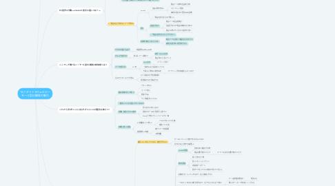 Mind Map: 10/7 デイトラウェビナー モール型EC構築の魅力