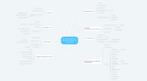 Mind Map: Tecnologia Aplicada a Negócios Inovadores e Tendências