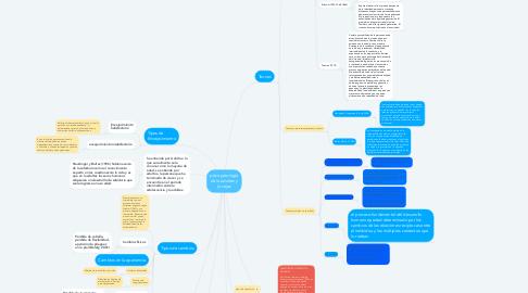 Mind Map: psicopatología de la adultez y la vejez