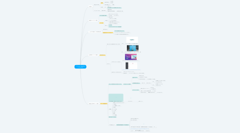 Mind Map: 10/8(水)TAKLAM様 打合わせ内容