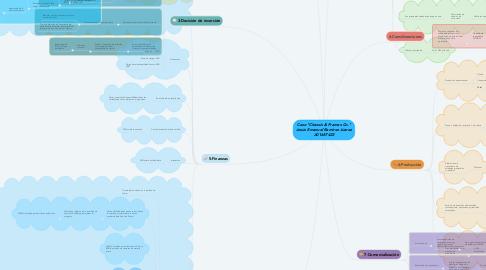 "Mind Map: Caso ""Chassis & Frames Co."" Jesús Emanuel Ramírez Júarez A01657422"