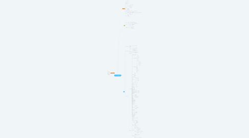 Mind Map: フミッフィーの価値観マップ