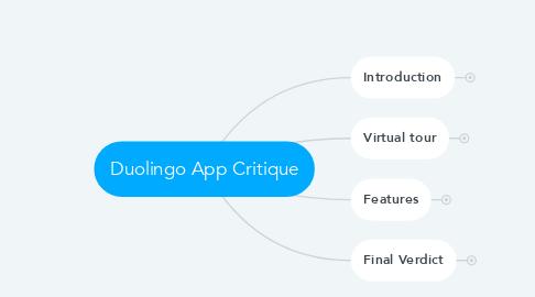 Mind Map: Duolingo App Critique