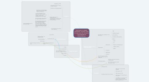 Mind Map: Einführung in virtuelle Lernwelten - Entwurf eines Lernszenarios für Lehrende in der beruflichen Weiterbildung