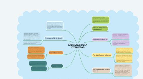 Mind Map: LAS MARCAS DE LA LITERARIEDAD