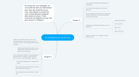 Mind Map: le kidnapping du savant fou