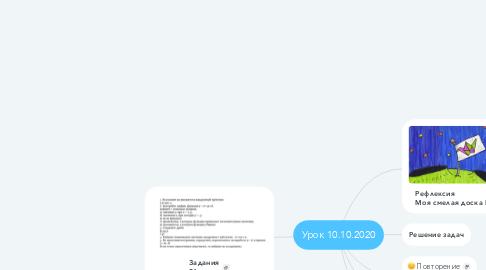 Mind Map: Урок 10.10.2020