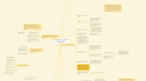 Mind Map: Prejuicios e injusticias contra la mujer por parte de: