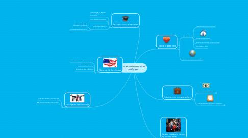 Mind Map: Мої величні плани на майбутне!