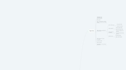 Mind Map: Pisca Service WebSite
