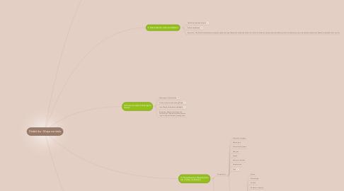 Mind Map: Didaktika - Mapa mentala