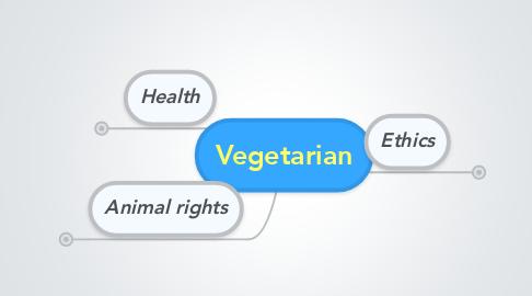 Mind Map: Vegetarian