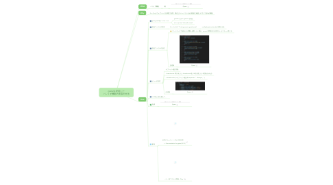 Mind Map: gretelを使用した パンくず機能の実装の方法